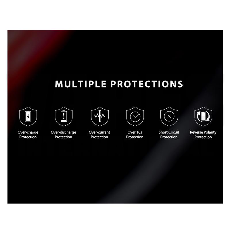 Eleaf iStick Pico 2 Kit Protection